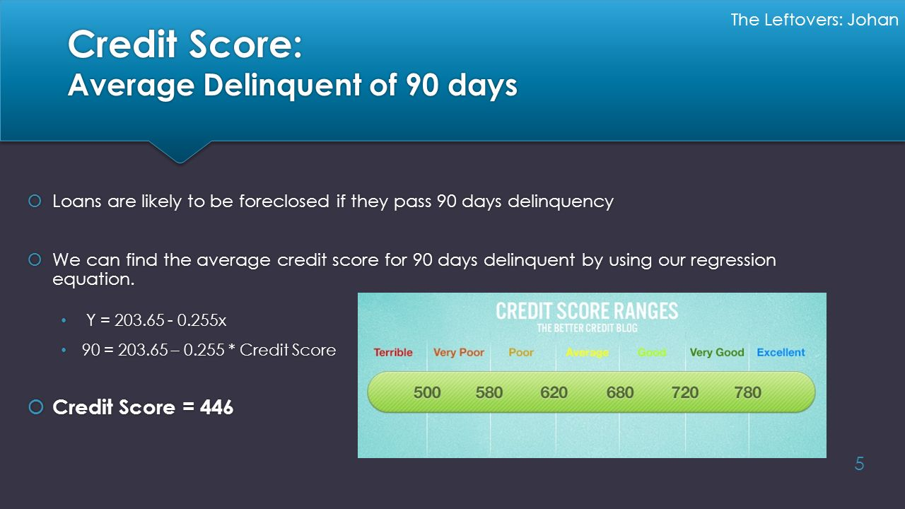 Credit Score: Average Delinquent of 90 days