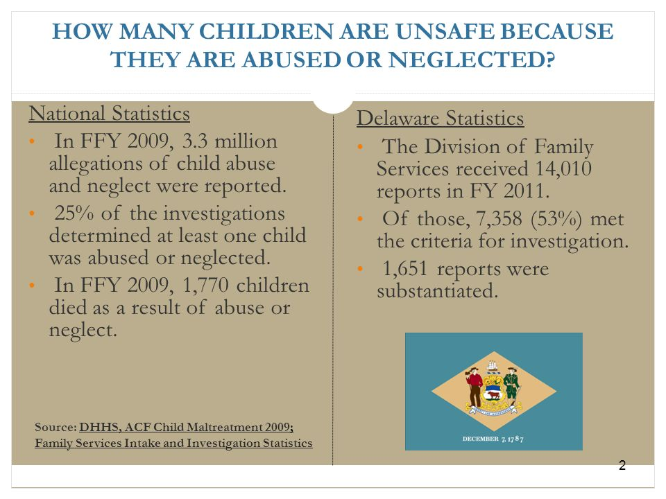 HOW MANY CHILDREN ARE UNSAFE BECAUSE THEY ARE ABUSED OR NEGLECTED