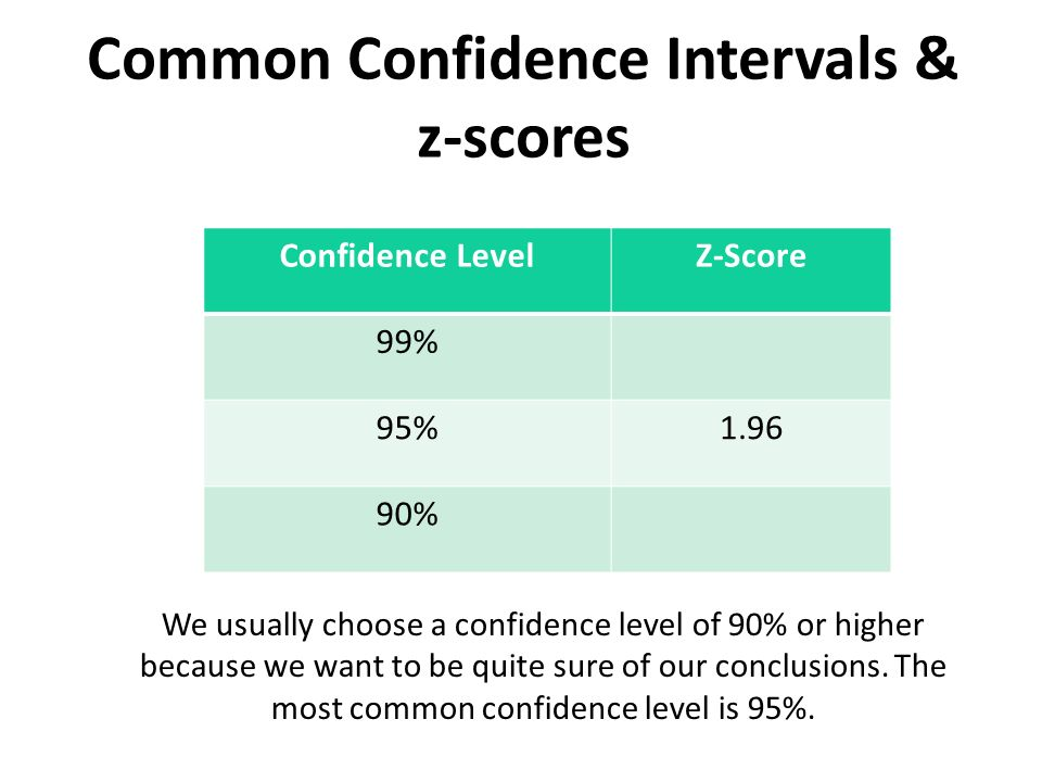 confidence level and confidence interval pdf