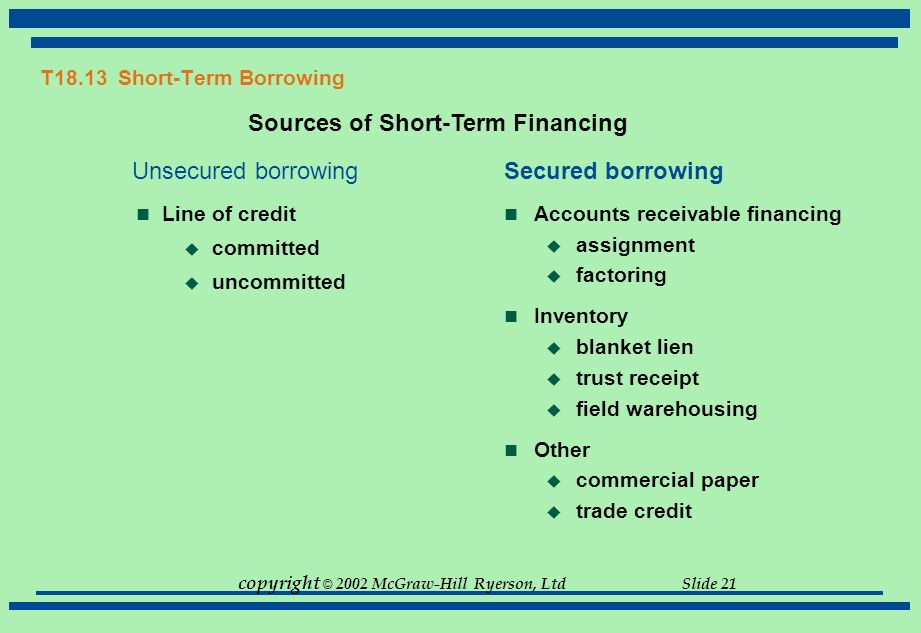 Advantages & Disadvantages by Financing Through Short Term Borrowing