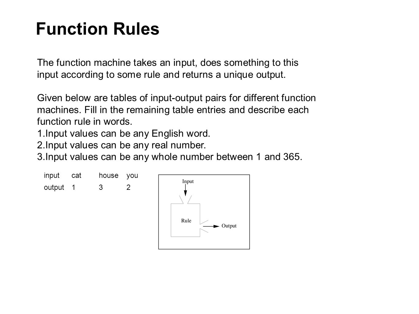 Function Rules The function machine takes an input, does something to this input according to some rule and returns a unique output.