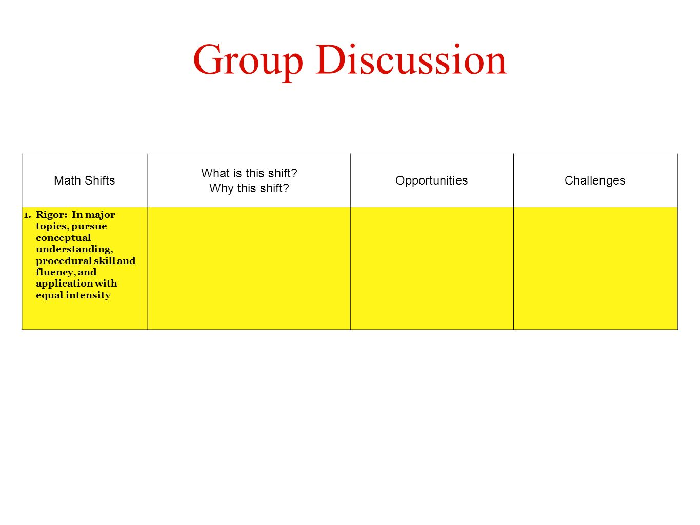 Group Discussion Math Shifts What is this shift Why this shift