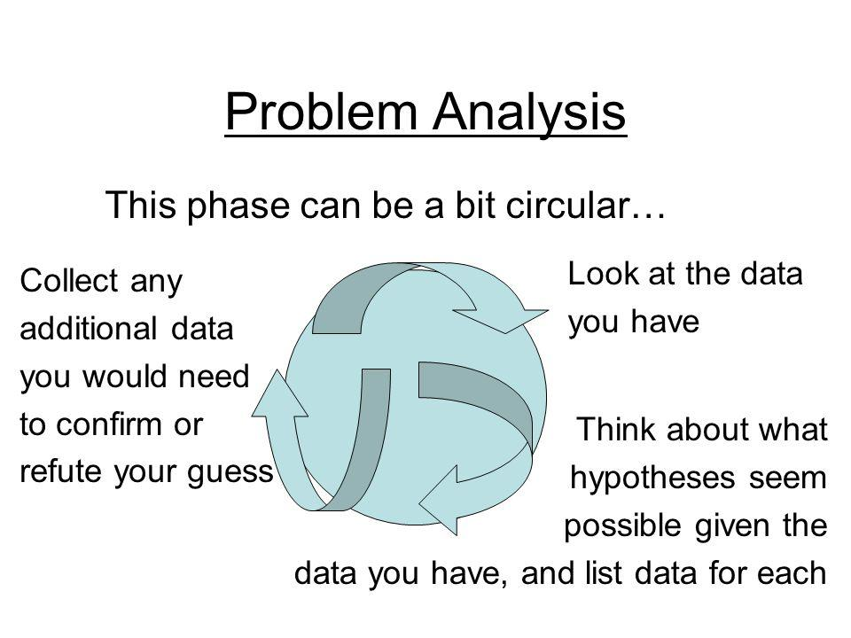 Problem Analysis This phase can be a bit circular… Look at the data