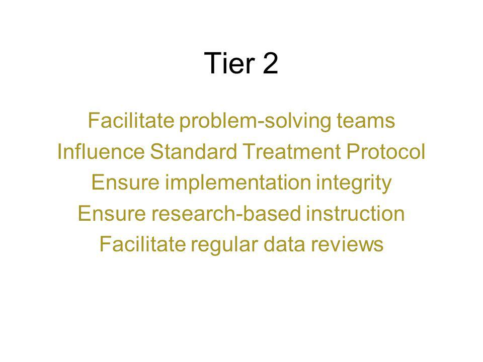 Tier 2 Facilitate problem-solving teams