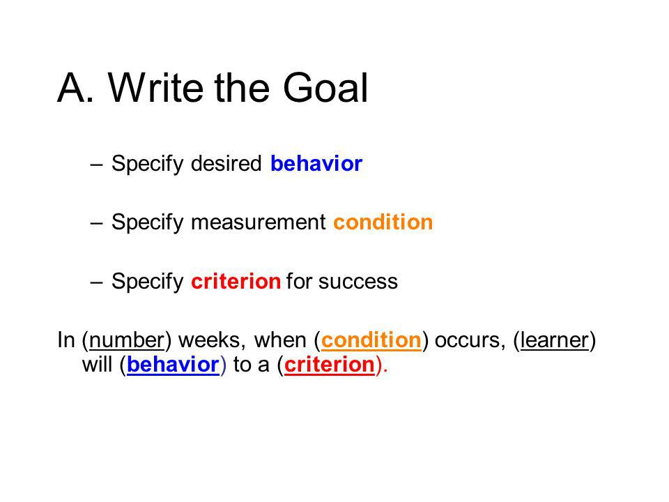 A. Write the Goal Specify desired behavior