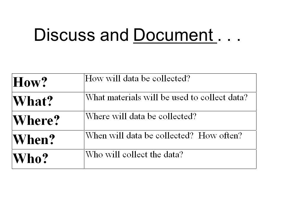 Discuss and Document . . .
