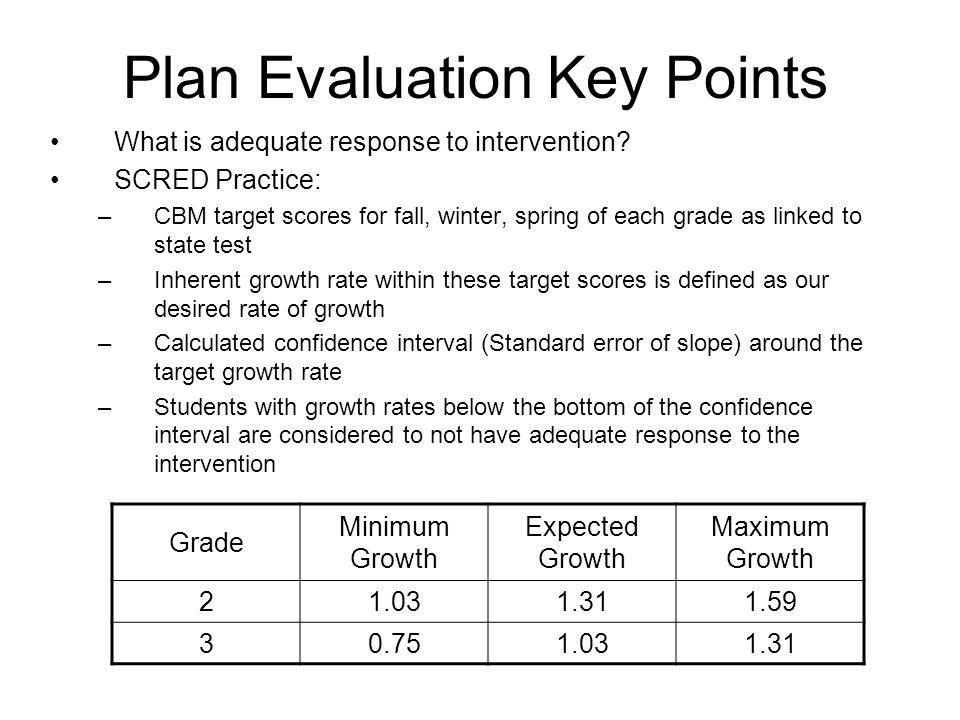 Plan Evaluation Key Points