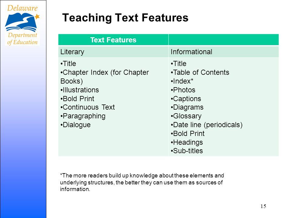 Teaching Text Features