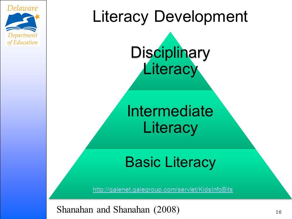 Literacy Development Basic Literacy Shanahan and Shanahan (2008)