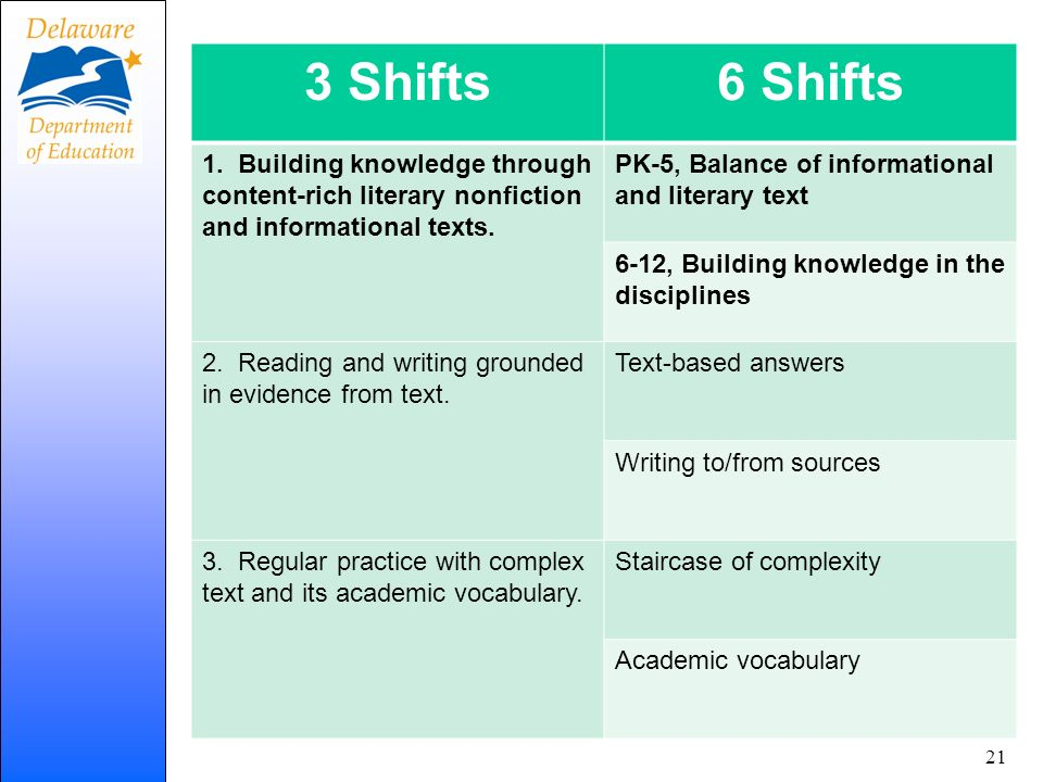 3 Shifts 6 Shifts. 1. Building knowledge through content-rich literary nonfiction and informational texts.