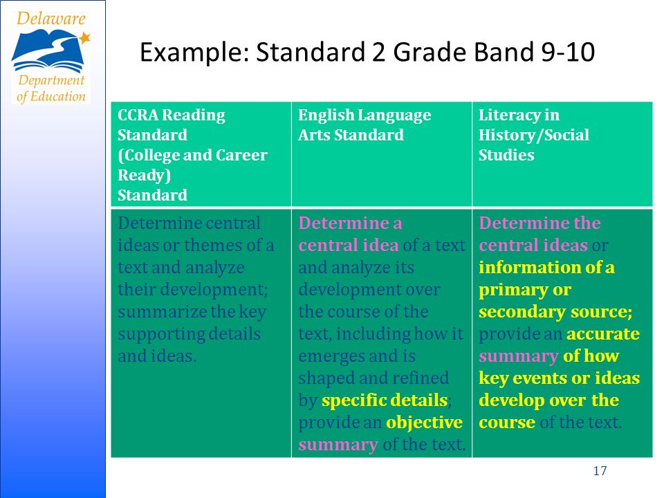 Example: Standard 2 Grade Band 9-10