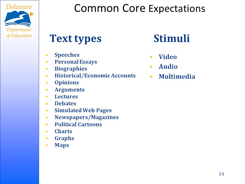 Common Core Expectations