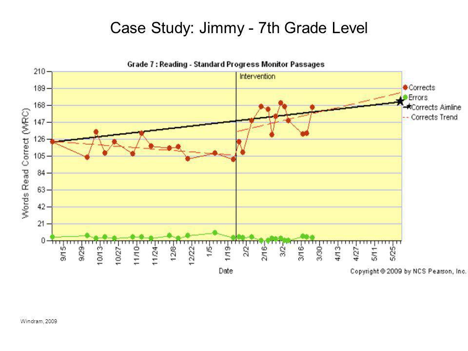 Case Study: Jimmy - 7th Grade Level