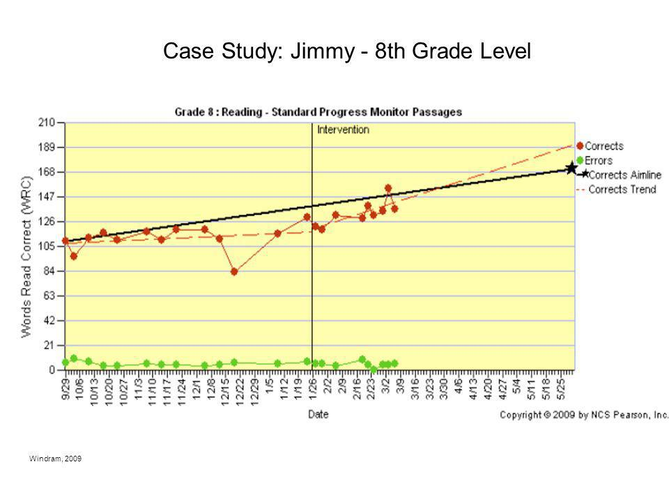 Case Study: Jimmy - 8th Grade Level