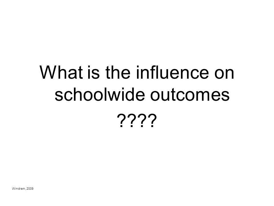 What is the influence on schoolwide outcomes