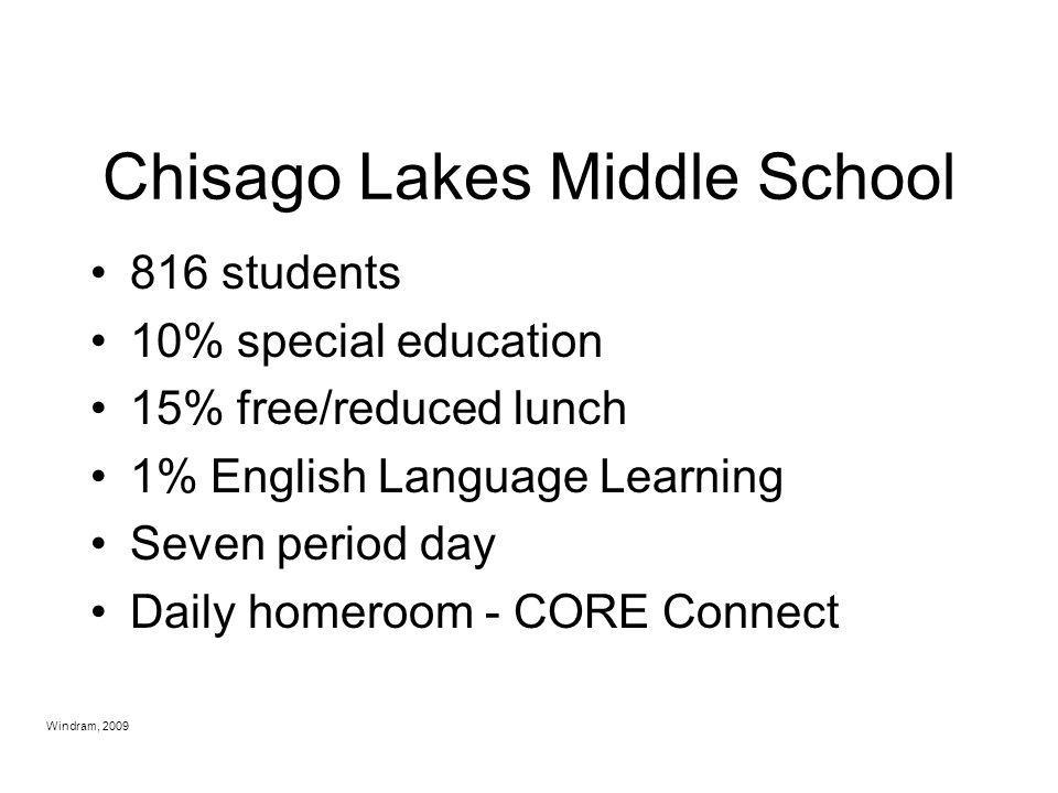 Chisago Lakes Middle School