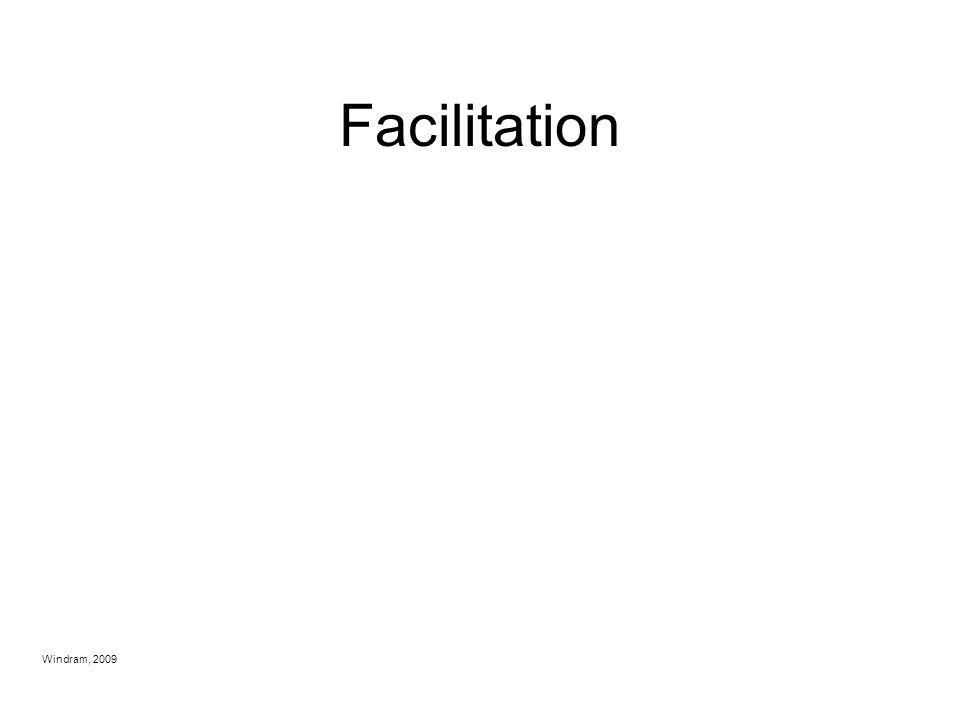 Facilitation Windram, 2009