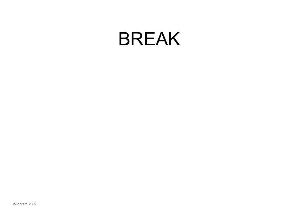 BREAK Windram, 2009
