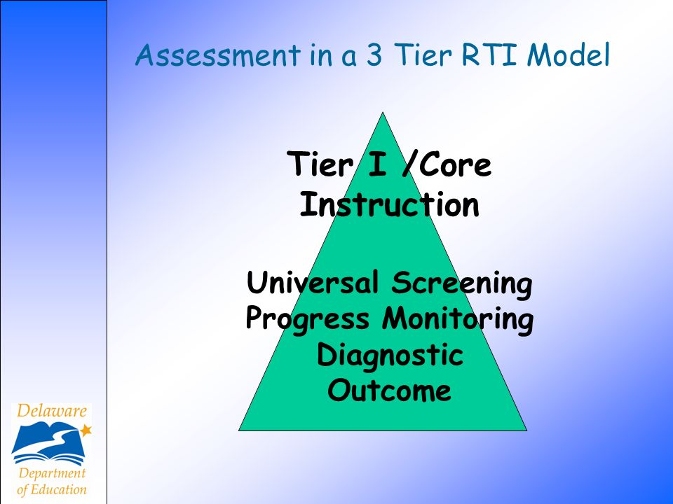 Assessment in a 3 Tier RTI Model