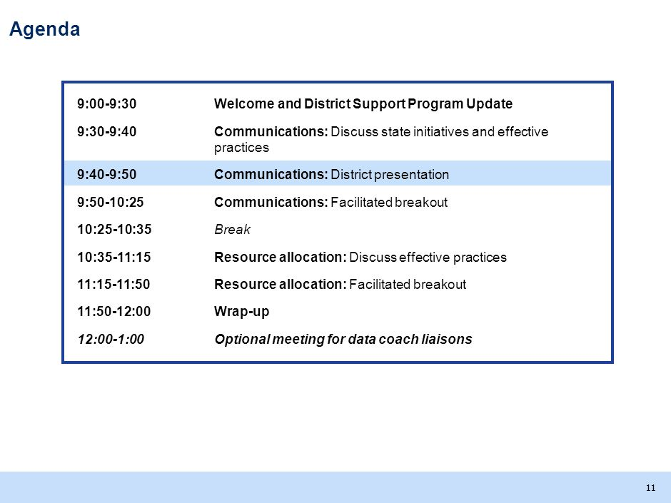 Agenda 9:00-9:30 Welcome and District Support Program Update