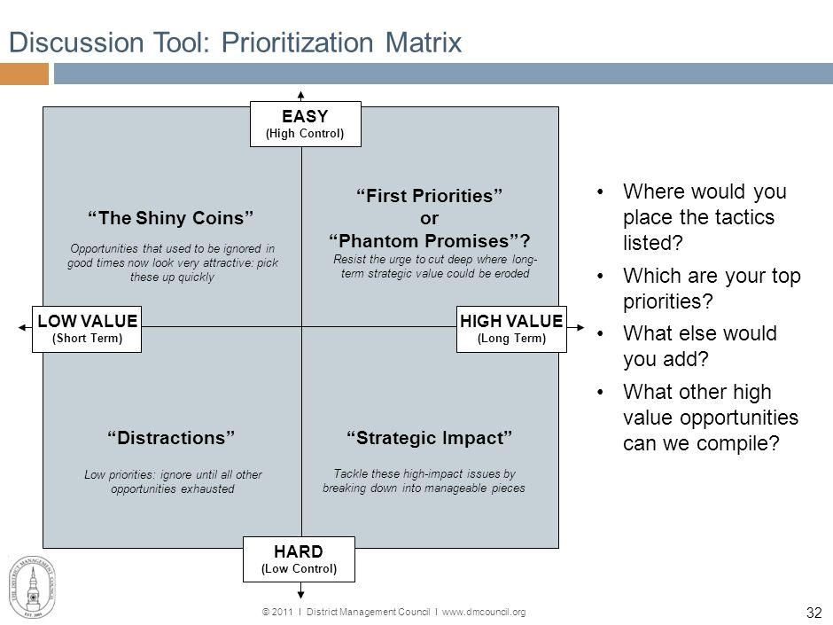 Discussion Tool: Prioritization Matrix