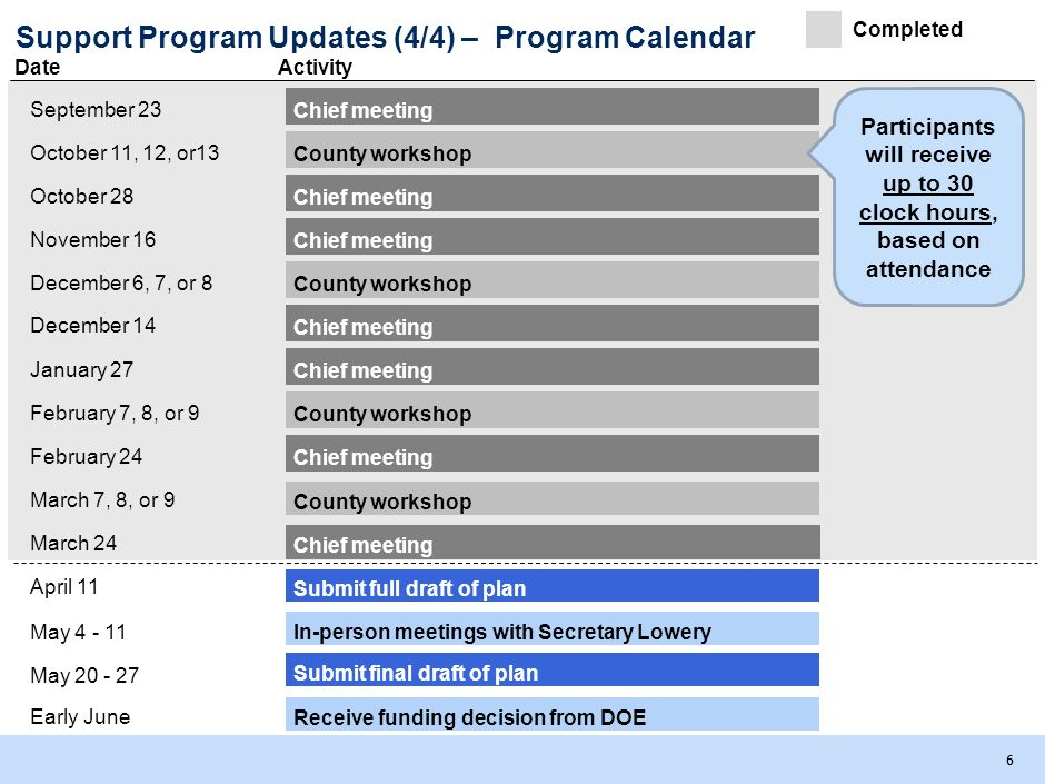 Support Program Updates (4/4) – Program Calendar