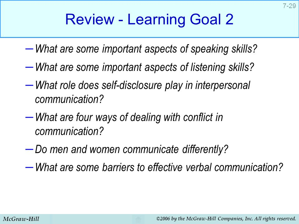 the interpersonal aspects of communication that Challenging to identify 10 aspects of yourself the spanish writer cervantes said, to know thyself is the most dif-ficult lesson 36 part 1 foundations of interpersonal communication subjective self-awareness ability to differentiate the self from the social and physical environment.