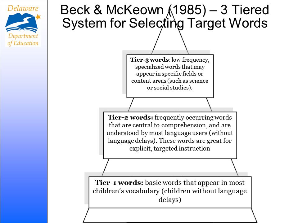 Beck & McKeown (1985) – 3 Tiered System for Selecting Target Words