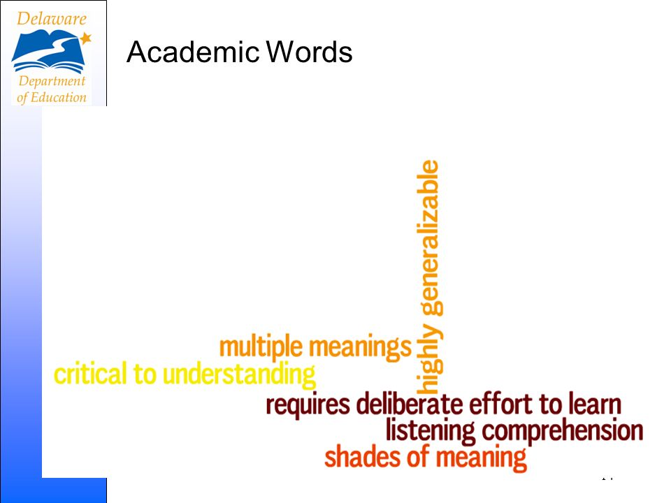 Academic Words Academic Words: