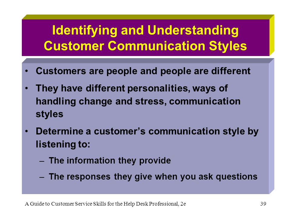understanding customer service Understanding customer diversity our bizniss proudly sponsored by 3 foreward this program is designed as a half -day group training session on understanding diversity.