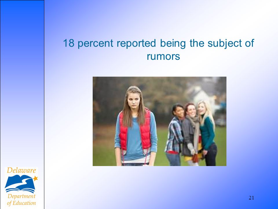 18 percent reported being the subject of rumors