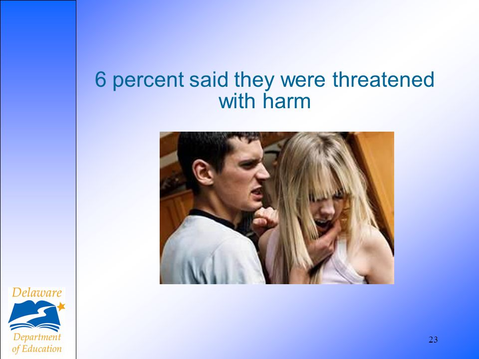 6 percent said they were threatened with harm