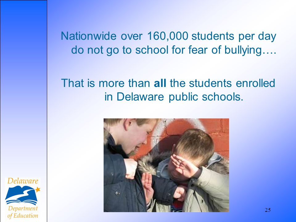 Nationwide over 160,000 students per day do not go to school for fear of bullying….