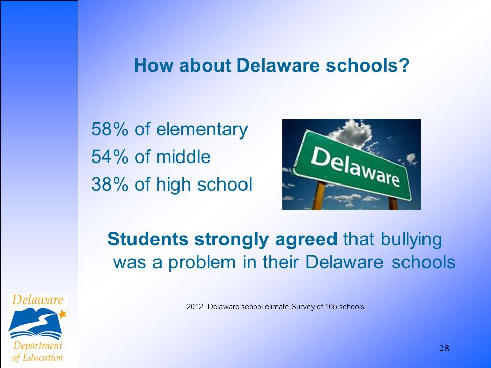 How about Delaware schools