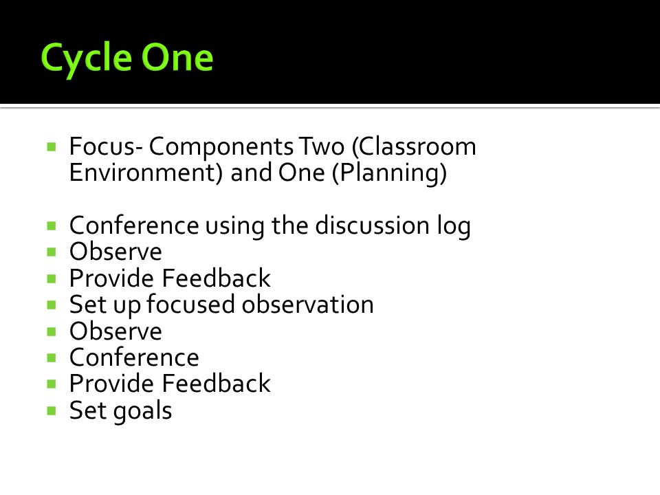 Cycle One Focus- Components Two (Classroom Environment) and One (Planning) Conference using the discussion log.