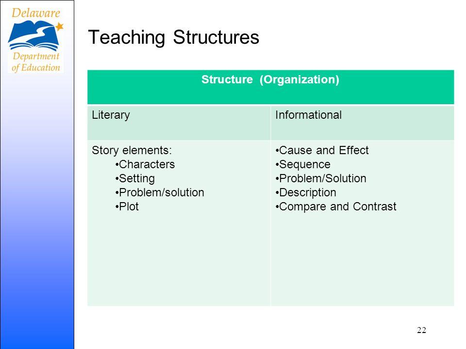 Structure (Organization)