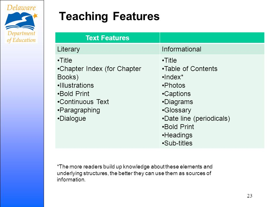 Teaching Features Text Features Literary Informational Title