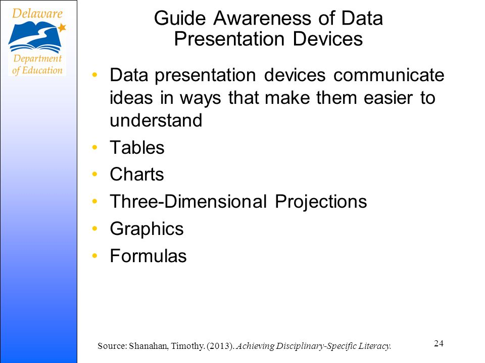Guide Awareness of Data Presentation Devices