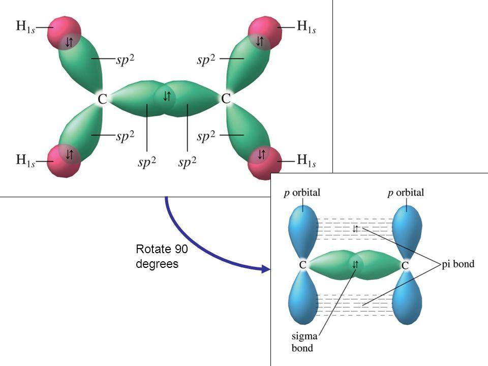Xecl2 Angles Hybridization of Orbit...