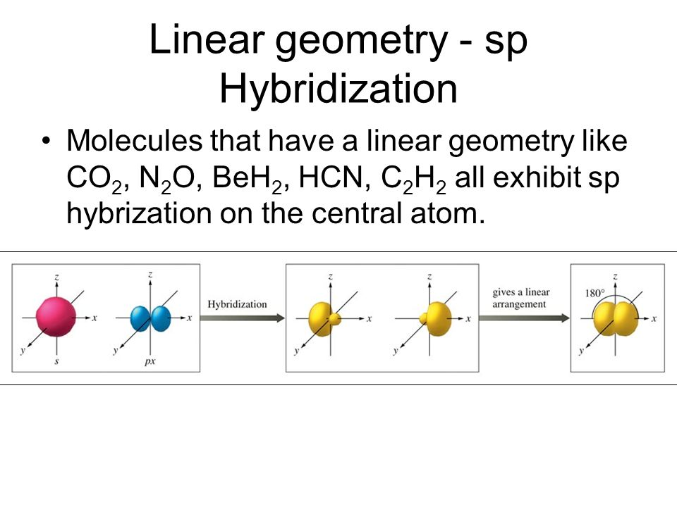 Hybridization of Orbitals Sections 9.1 and ppt video ...