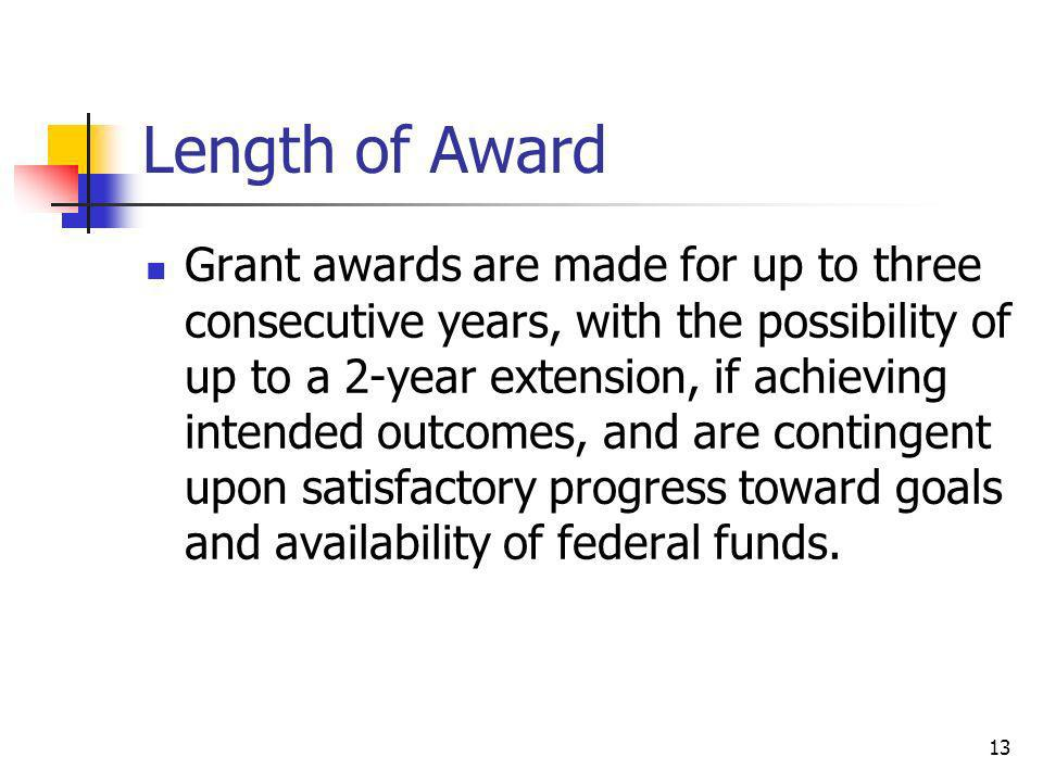 Length of Award