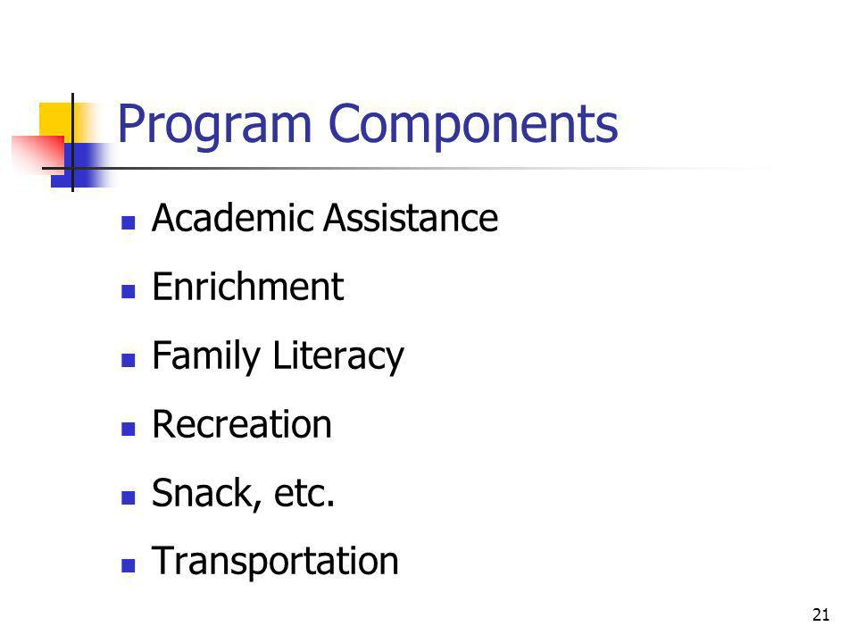 Program Components Academic Assistance Enrichment Family Literacy