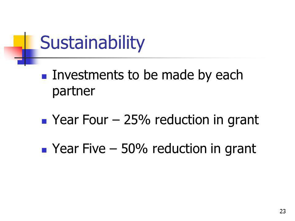 Sustainability Investments to be made by each partner