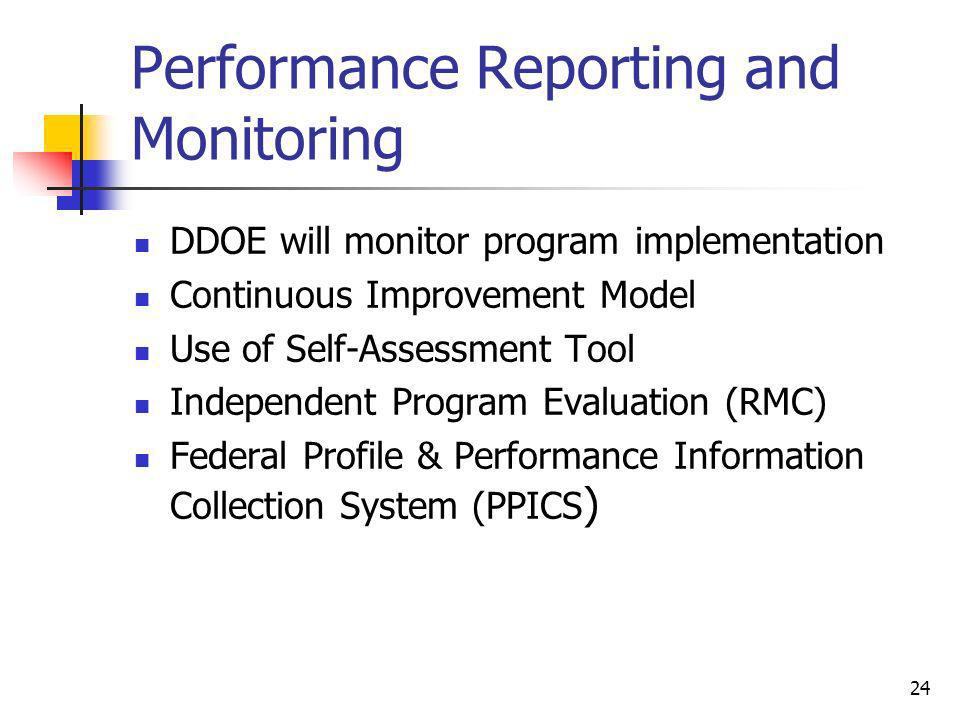 Performance Reporting and Monitoring