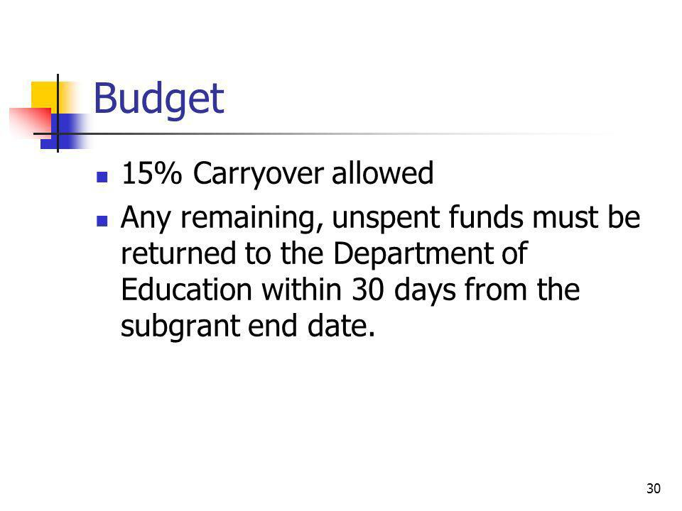 Budget 15% Carryover allowed