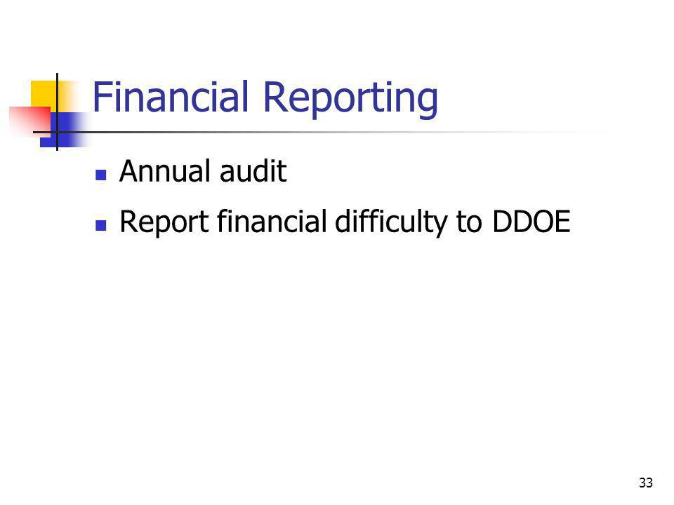 Financial Reporting Annual audit Report financial difficulty to DDOE