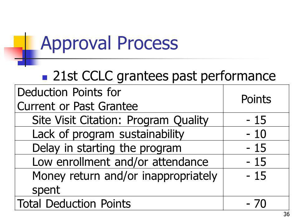 Approval Process 21st CCLC grantees past performance