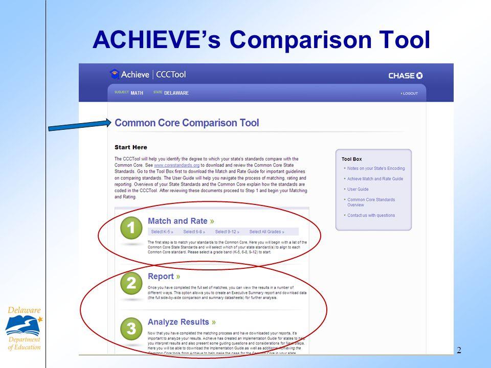 ACHIEVE's Comparison Tool