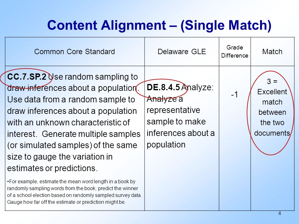 Content Alignment – (Single Match)