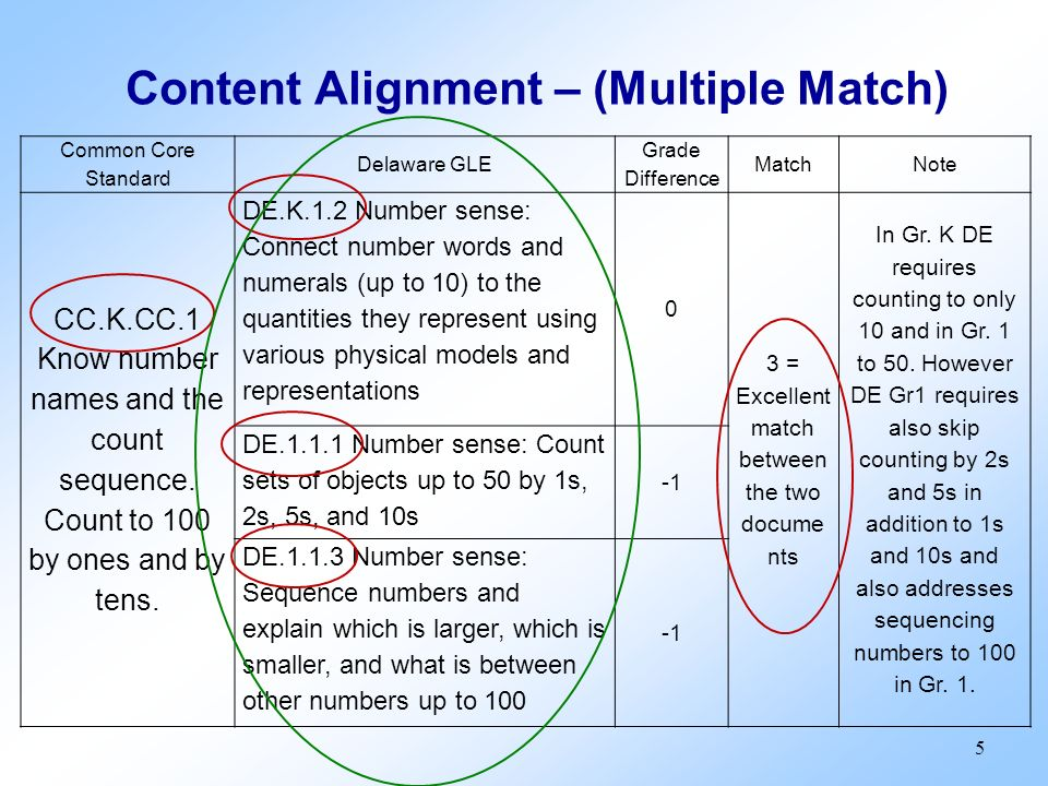 Content Alignment – (Multiple Match)